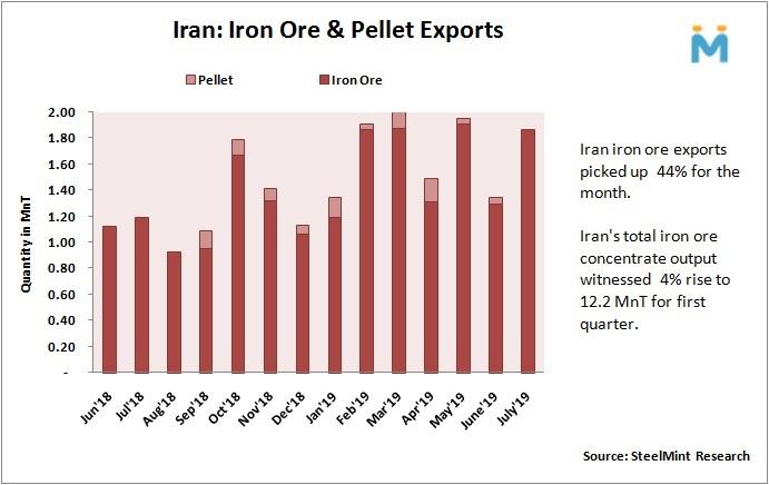 دولت ایران قصد دارد علیرغم مخالفت انجمن سنگ آهن (آیروپکس) بر روی سنگ آهن صادراتی تعرفه اعمال کند
